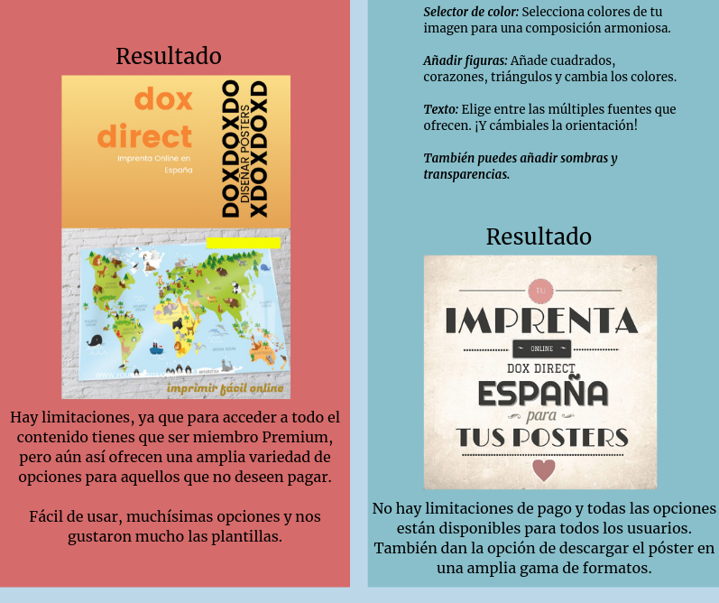 desenlace de la comparativa de posters